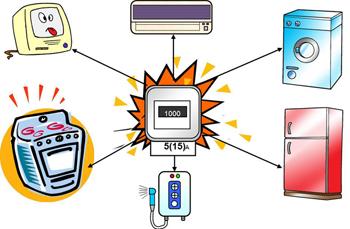 ไฟฟ้ากับเทคโนโลยีที่ใช้ในชีวิตประจำวัน
