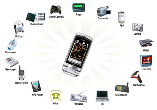เทคโนโลยีกับการสื่อสารที่ทำให้เราสะดวกสบายยิ่งขั้น